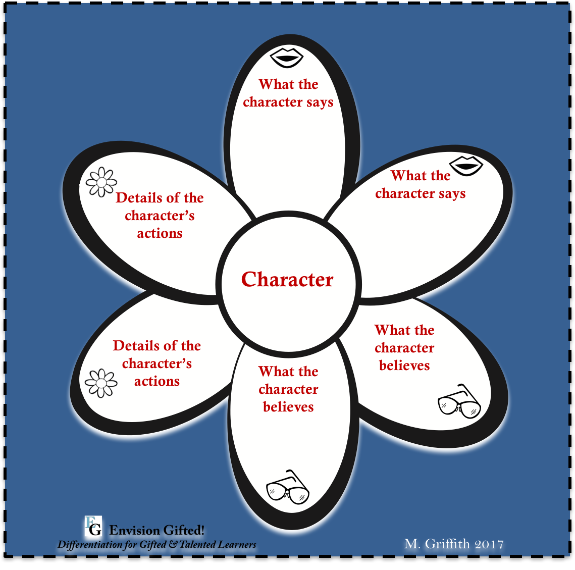 Envision Gifted. Character Analysis flower