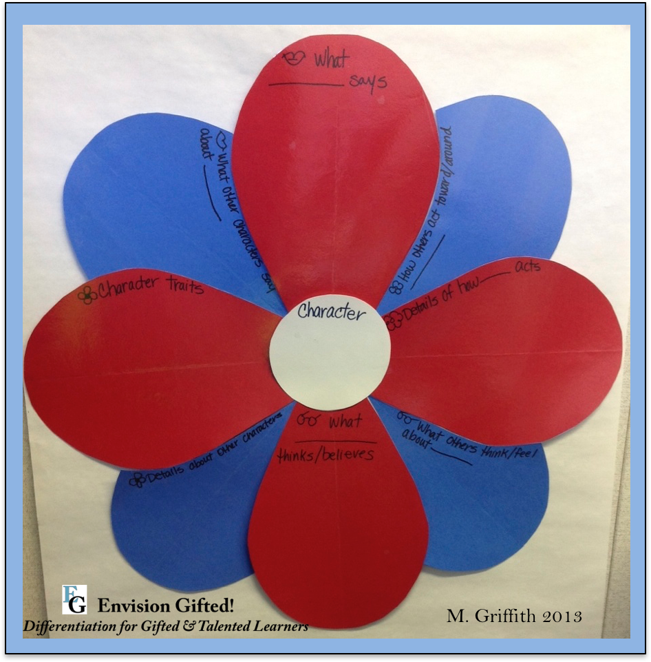 Envision Gifted. Character Flower. Depth and Complexity
