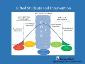 Gifted Intervention