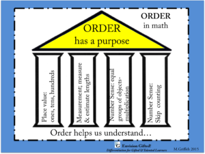 Image of Universal Themes in Math- Order