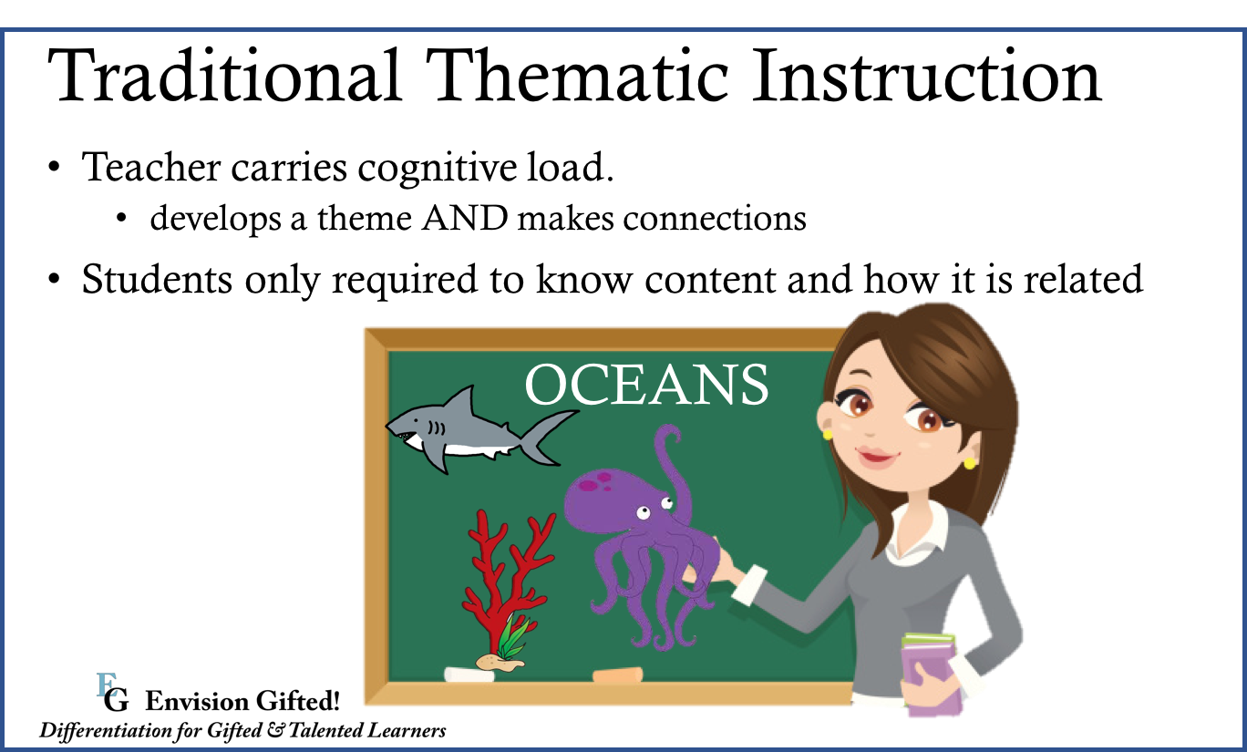 List of universal theme statements. Universal Theme ...