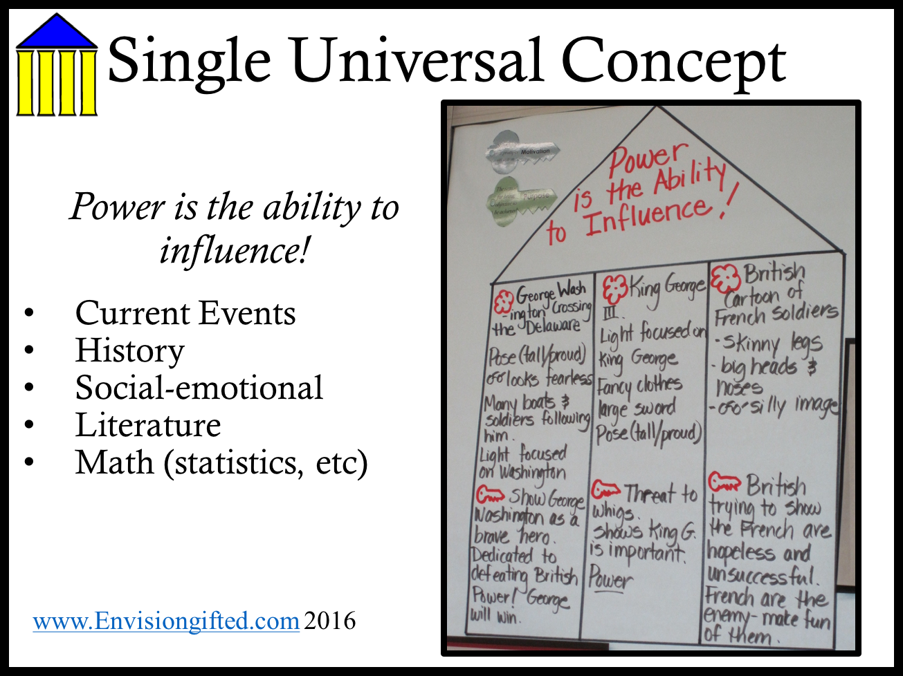 Universal Theme- Power - Envision Gifted