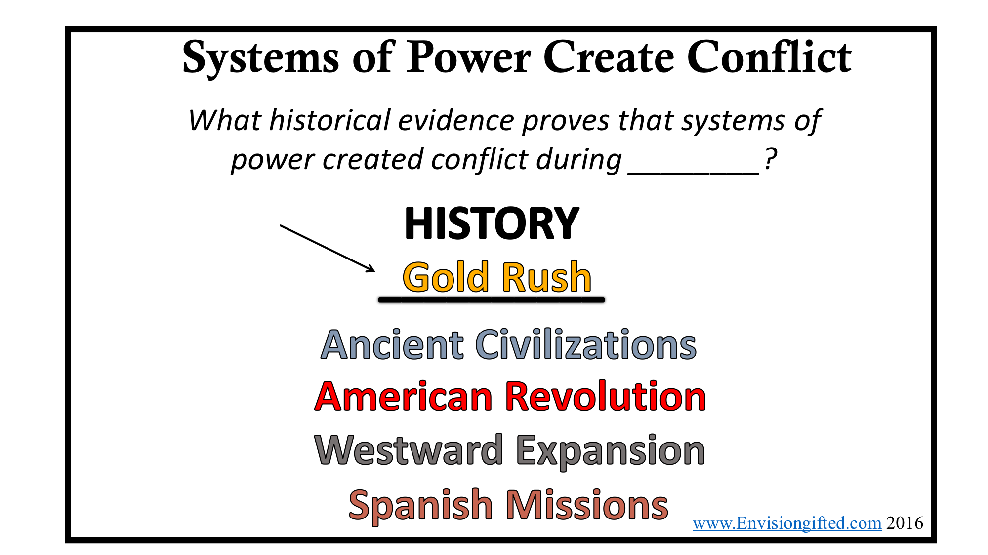 Envision Gifted. Systems-of-power-history