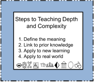steps-to-teaching-dc