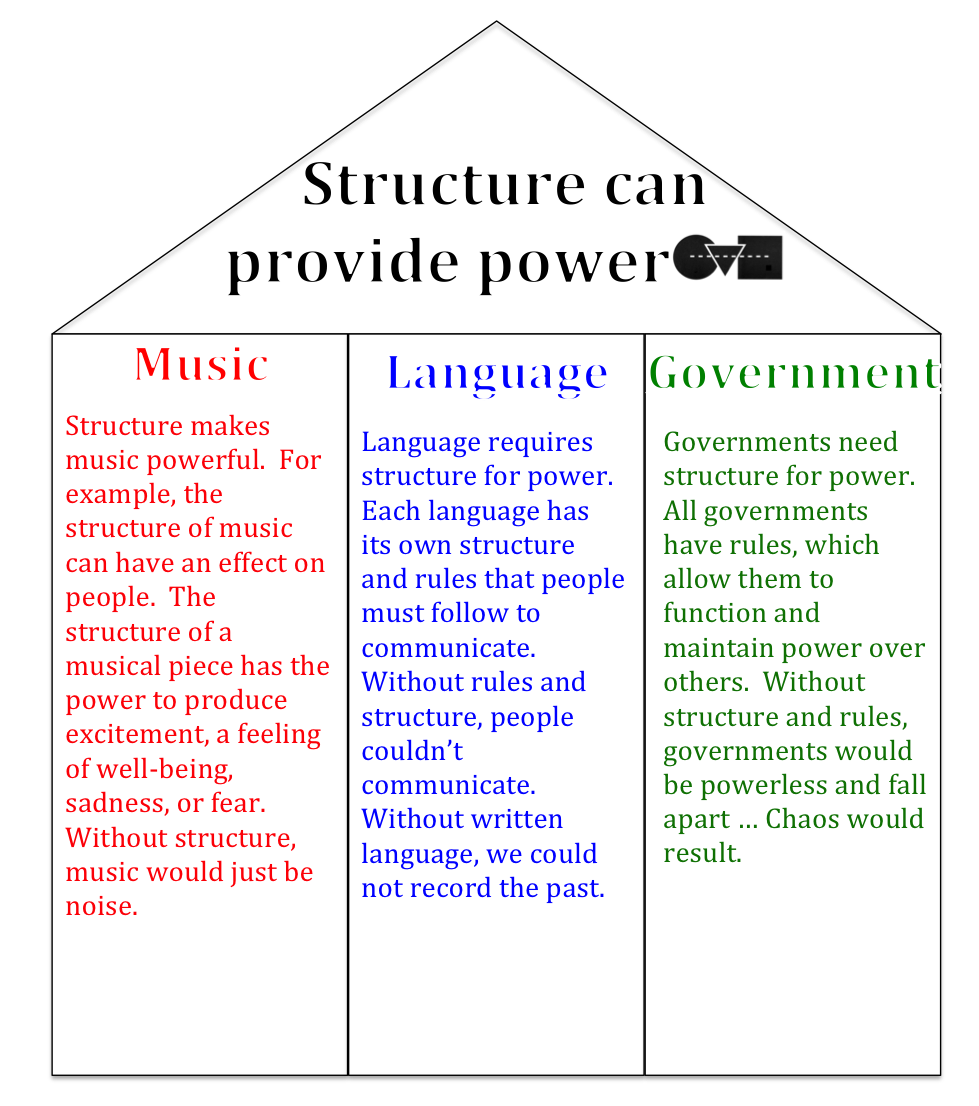 themes about power