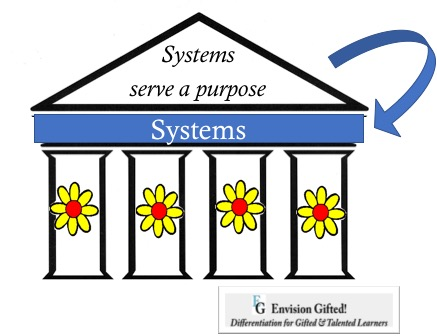 Envision Gifted! Systems Serve A Purpose