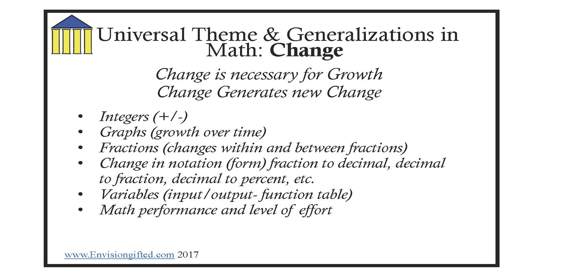Envision Gifted. Universal Theme Change Math