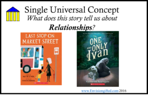 Envision Gifted. Universal Theme- Relationships Literature