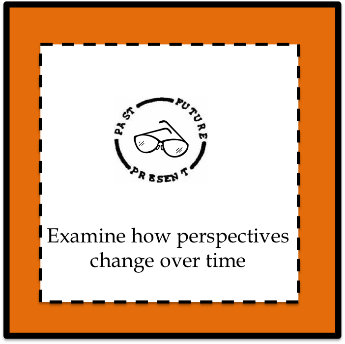 ... change over time icon with any of the other depth and complexity or