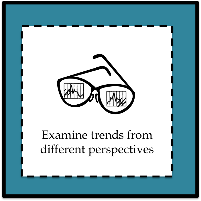 Envision Gifted. Trends-from-different-pov