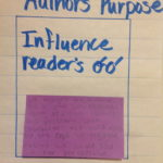 Image shows Author's Purpose Influence Reader