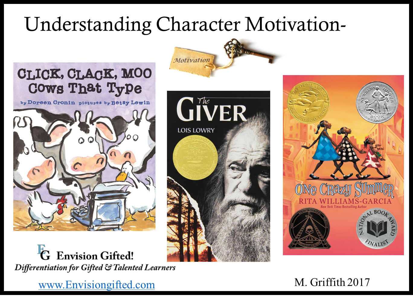 Envision Gifted. Understanding Character Motivation