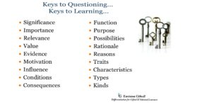Keys to Learning Language Arts. Envision Gifted